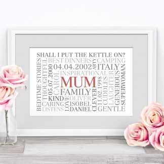 Mother's Day Word Art Poster