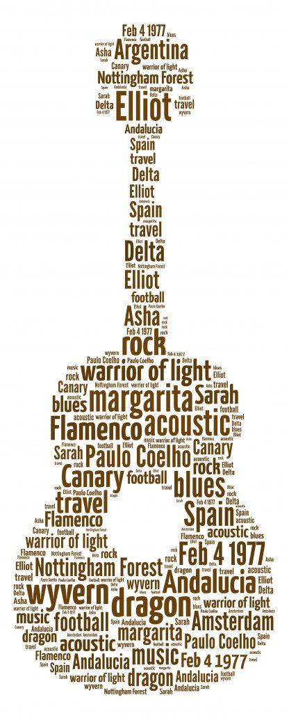 guitar word art print