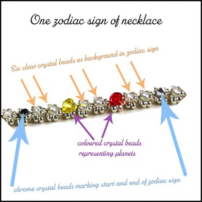 Elements of clear crystal astrology necklace